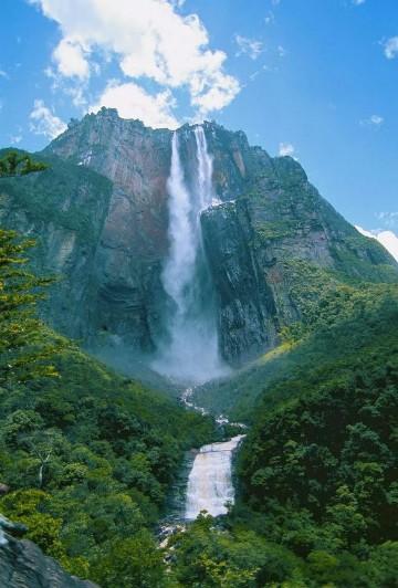 las cataratas mas altas del mundo donde queda