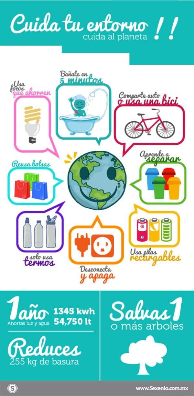 carteles para cuidar el planeta diagrama